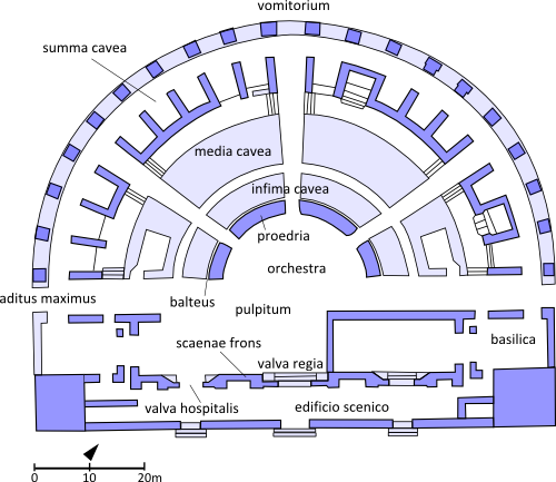 Plan of Grumentum theater